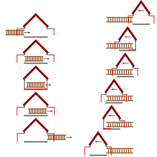 Ladder Paradox